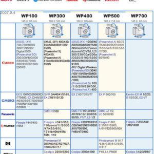 WP300WATERPROOF_2.jpg