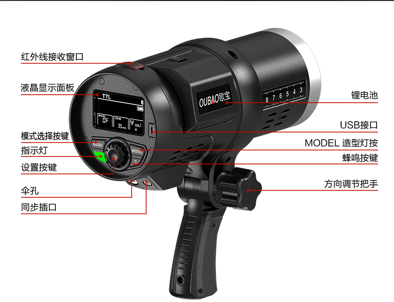 photoking F1 400-7
