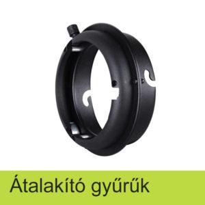 Átalakító gyűrűk